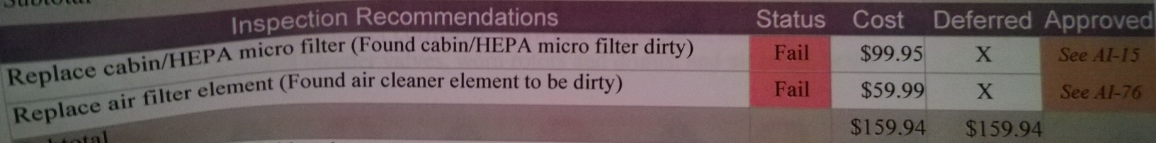 Filter quote from B1 service - Acura TLX Forum