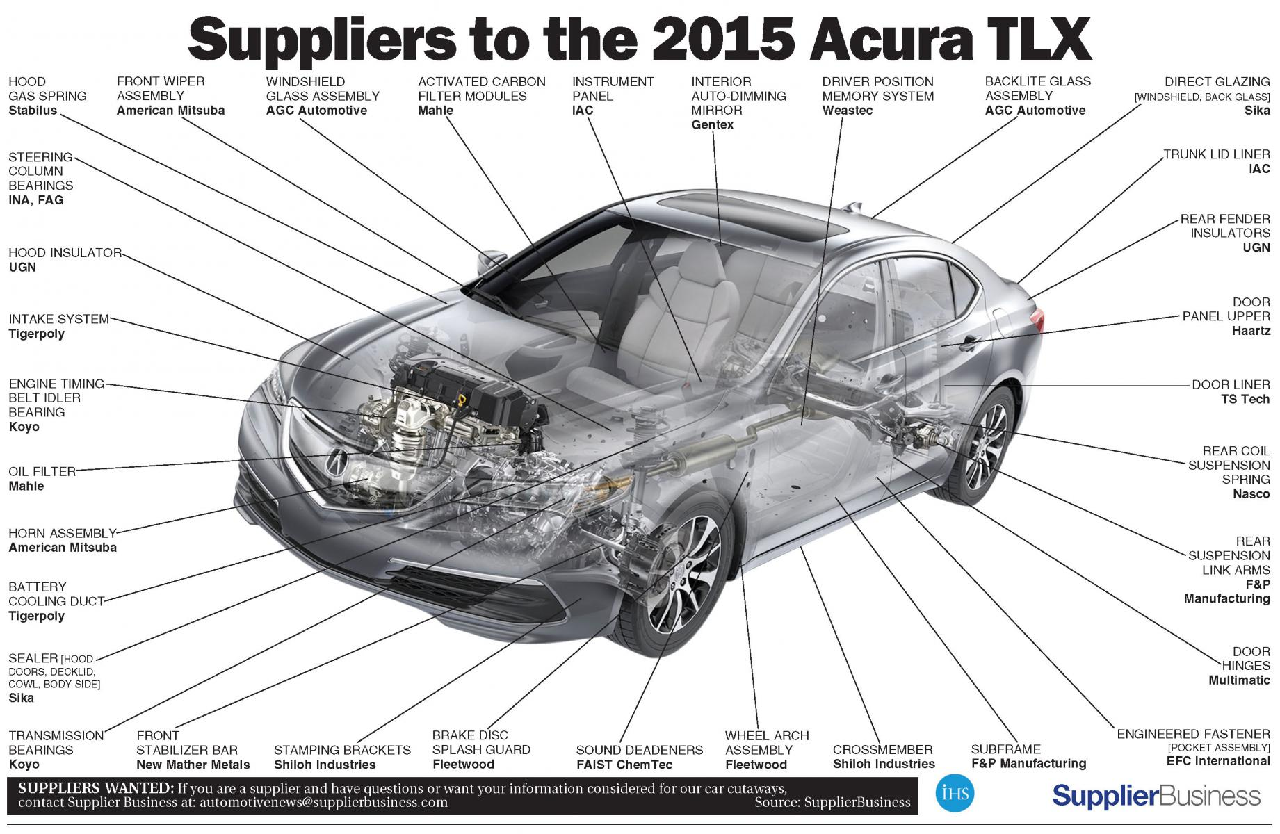 Suppliers To The Acura TLX Acura TLX Forum - Acura part