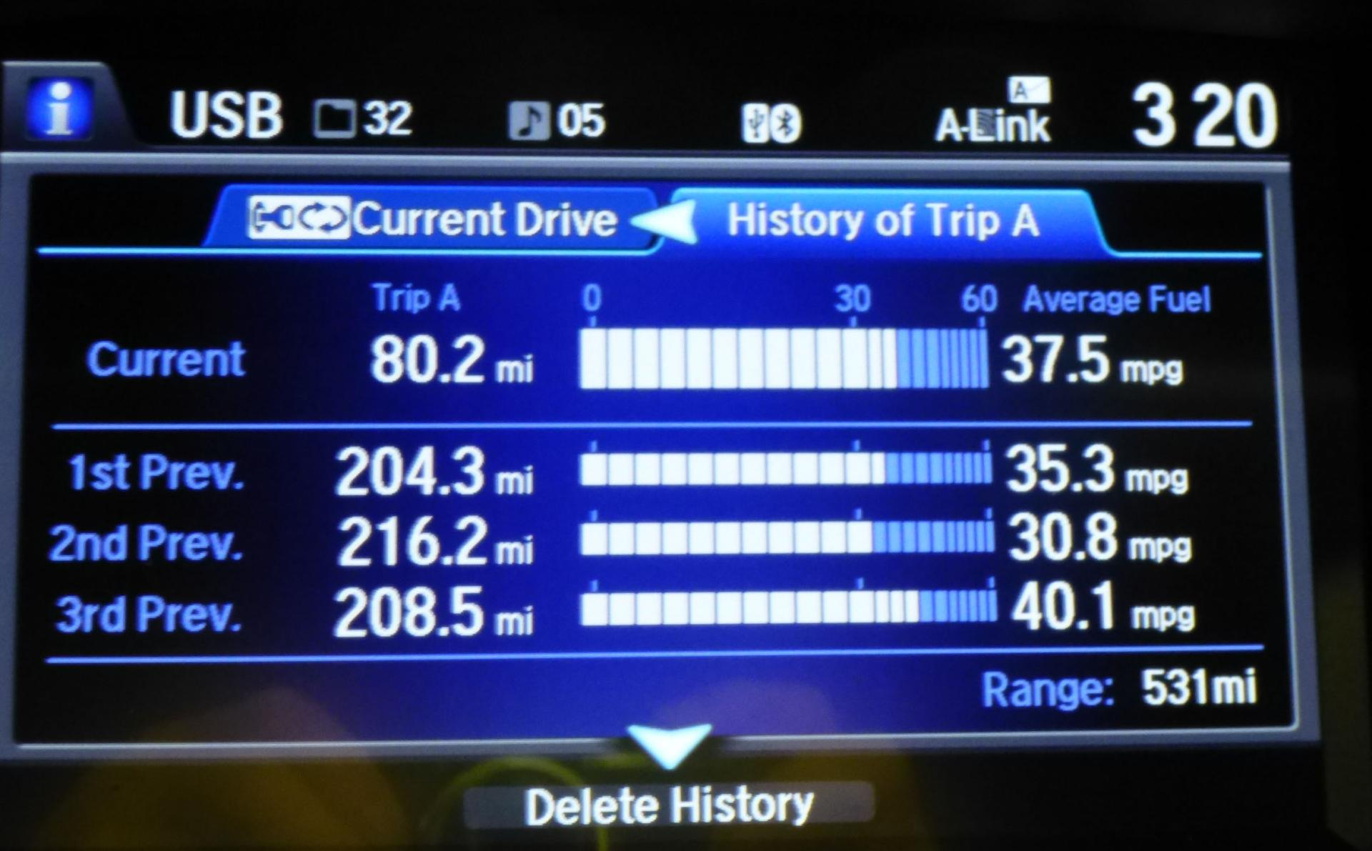 Hows Your MPG On Your TLX Page Acura TLX Forum - 2015 acura tlx mpg